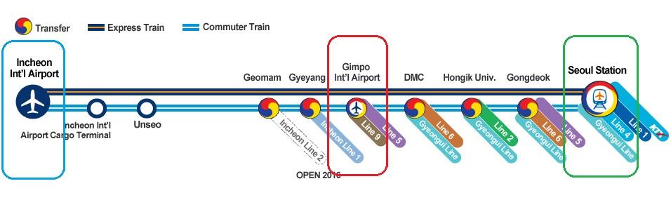 ソウル 空港鉄道 路線図